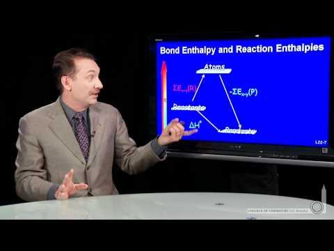 Bond Enthalpy of Formation
