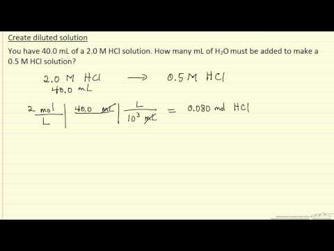 Create Diluted Solution (Example)