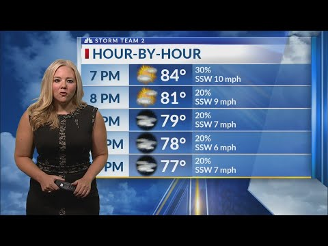 Arielle's short forecast News 2 at 6 p.m.