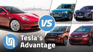 Download Tesla vs Competitors - 5 Advantages Video