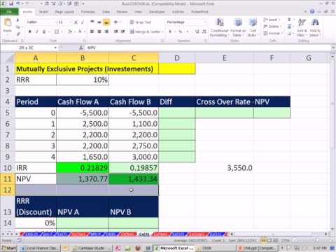 Excel Finance Class 75: IRR and Mutually Exclusive Projects - Plot Chart To See Cross Over Rate