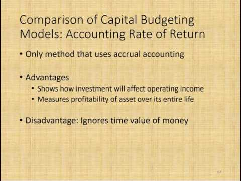 Benefits and disadvantages of Payback ARR NPV and IRR