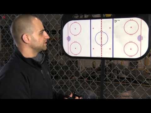 FORWARD POSITIONING: Get Open in the O-Zone