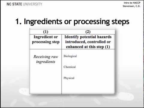 How to Conduct a Hazard Analysis: HACCP Principle #1