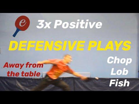 Xxx Mp4 3x Positive Option When Playing Away Form The Table CHOP FISH LOB EBaTT Tutorial 31 3gp Sex