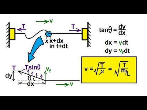 Physics - Mechanics: Mechanical Waves (2 of 21) Velocity on a String (Deriving Equation)