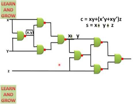 IMPLIMENTATION OF FULL ADDER USING NAND GATE(हिन्दी )! LEARN AND GROW