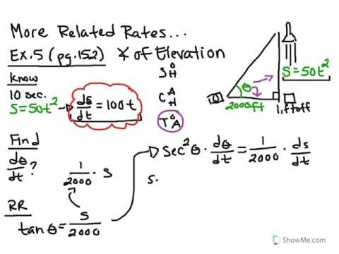Related Rates: Angles of Elevation