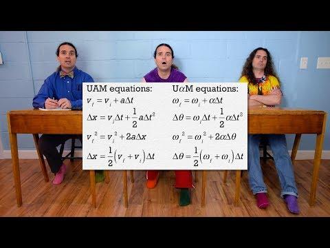Uniformly Angularly Accelerated Motion Introduction