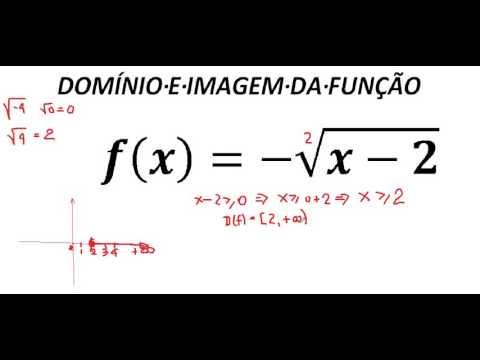 Curso de Matemática Determinar ou encontrar o domínio e a imagem da função com raiz quadrada