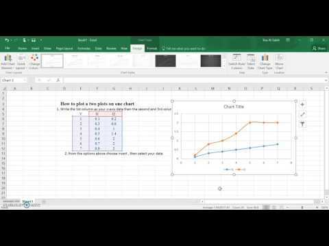 How to plot two graphs on the same chart using Excel