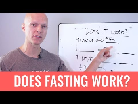 Does Intermittent Fasting Work For Weight Loss? (Surprising Findings)