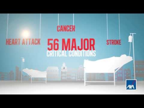 Health Max: Your lifetime health coverage from AXA Philippines