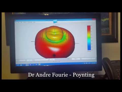 Poynting Product - OMNI-291 - 3D Radiation Pattern  (Marine Antenna)