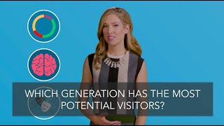 The Generation With The Most Likely Visitors (DATA)