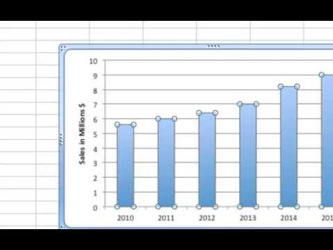 Excel Bar Chart Labeled by Year