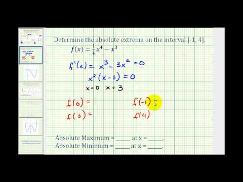 Ex 1:  Absolute Extrema on an Closed Interval