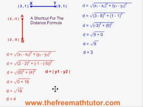The Distance Formula for Horizontal and Vertical Lines