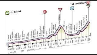 Giro d'Italia 2011 19a tappa Bergamo-Macugnaga (209 km)