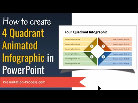 Animated PowerPoint Infographics: 4 Quadrant Diagram Tutorial