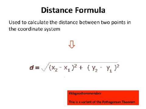Shapes In Space PowerPoint | Distance Formula