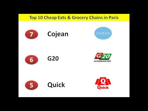 Top 10 Cheap Eats & Grocery Chains in Paris (Where To Find Cheap Food)