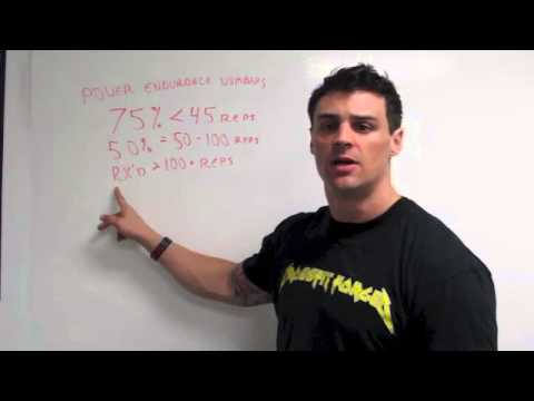 Increase Strength and Power Endurance for CrossFit