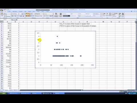 How to Make a Dotplot in MS Excel 2007
