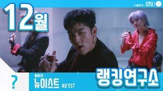 Download [랭킹연구소] 2018년 12월 보이그룹 순위 (남자아이돌 브랜드)   K-POP IDOL Boy Group Chart (December Brand) Video