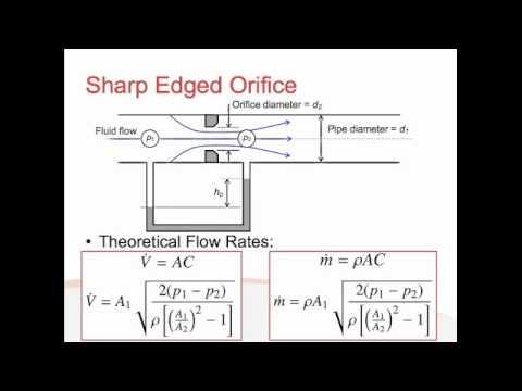 Fluids - Lecture 3.3 - Flow Rate Measurement