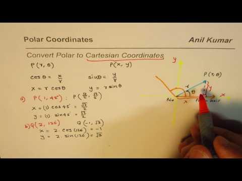 How to Convert Polar to Cartesian Coordinates