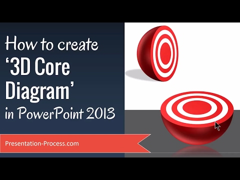 How to  Create 3D Core Diagram in PowerPoint 2013