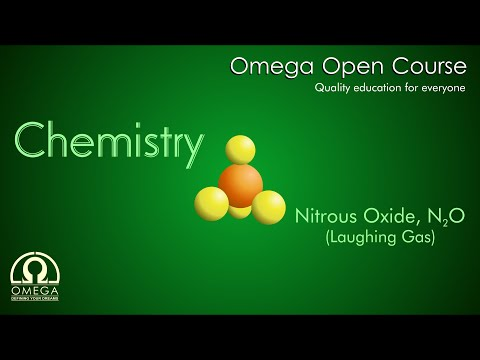 Nitrous Oxide - Preparation, Properties and Uses