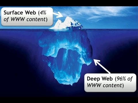 How To Access The Deep Dark Web