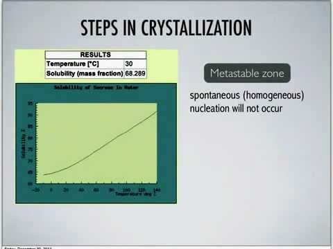 Palm Oil and Fat Crystallization  Part 1  by Prof  Abd Karim Alias