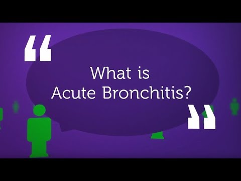 What is Acute Bronchitis? (Short-term Inflammation)