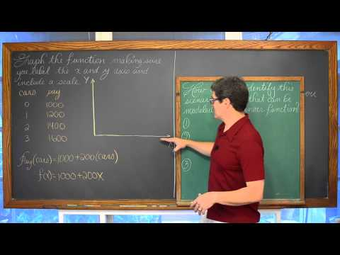 Modeling Word Problems with Linear Functions Part 1