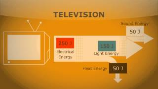 Physics - Energy - Sankey Diagrams