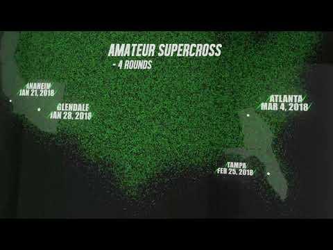 Monster Energy Supercross: Supercross Amateur Racing
