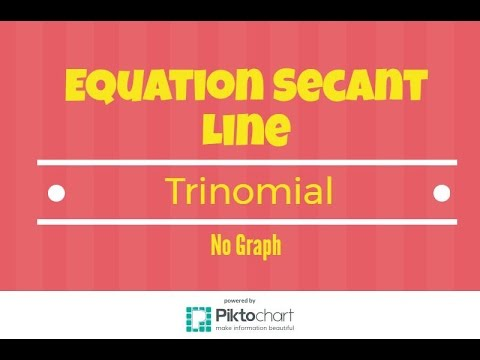 Find The equation of the secant line containing two points