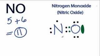 N2O Molecular Geometry Shape and Bond Angles Daikhlo
