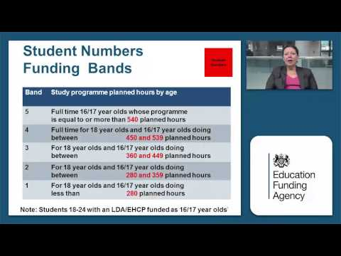 Education Funding Agency: Introduction to EFA Funding for 16 to 19 year olds