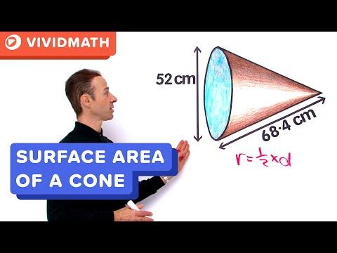 Surface Area Of A Cone - VividMaths.com