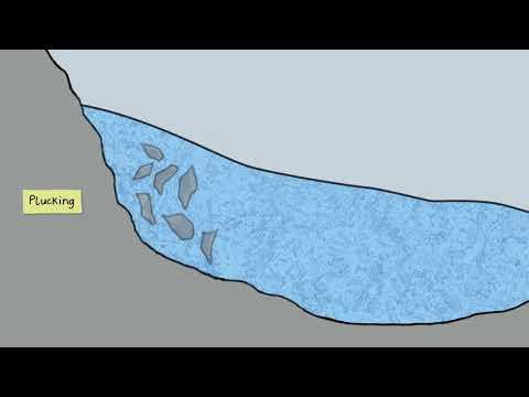 BBC Geography - Glaciers