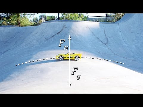 What is the Maximum Speed of a Car at the Top of a Hill?