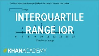 How To Calculate Interquartile Range Iqr Data And Statistics 6th Grad