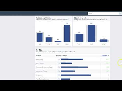 How to Target Your Facebook Page for More Organic Views