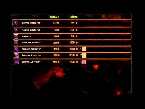 Diablo III: Post-release Gem Economy