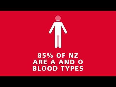 NZ Blood Service - Missing Type