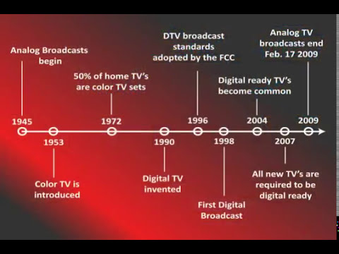How to tell if your TV is digital ready